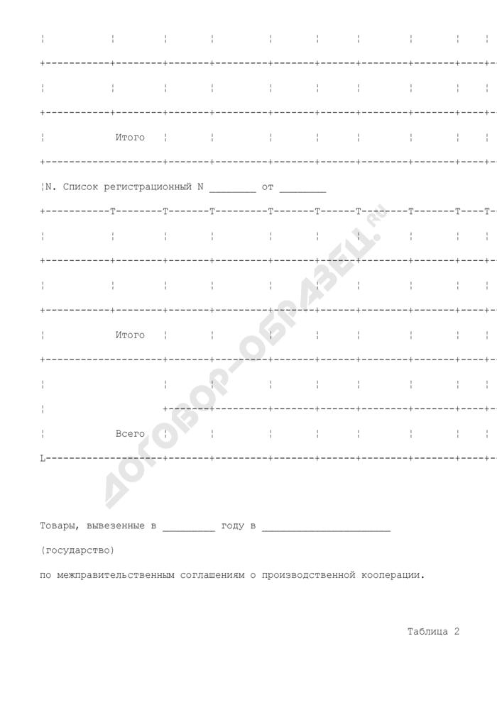 Отчет таможни по межправительственным соглашениям о производственной кооперации. Страница 2