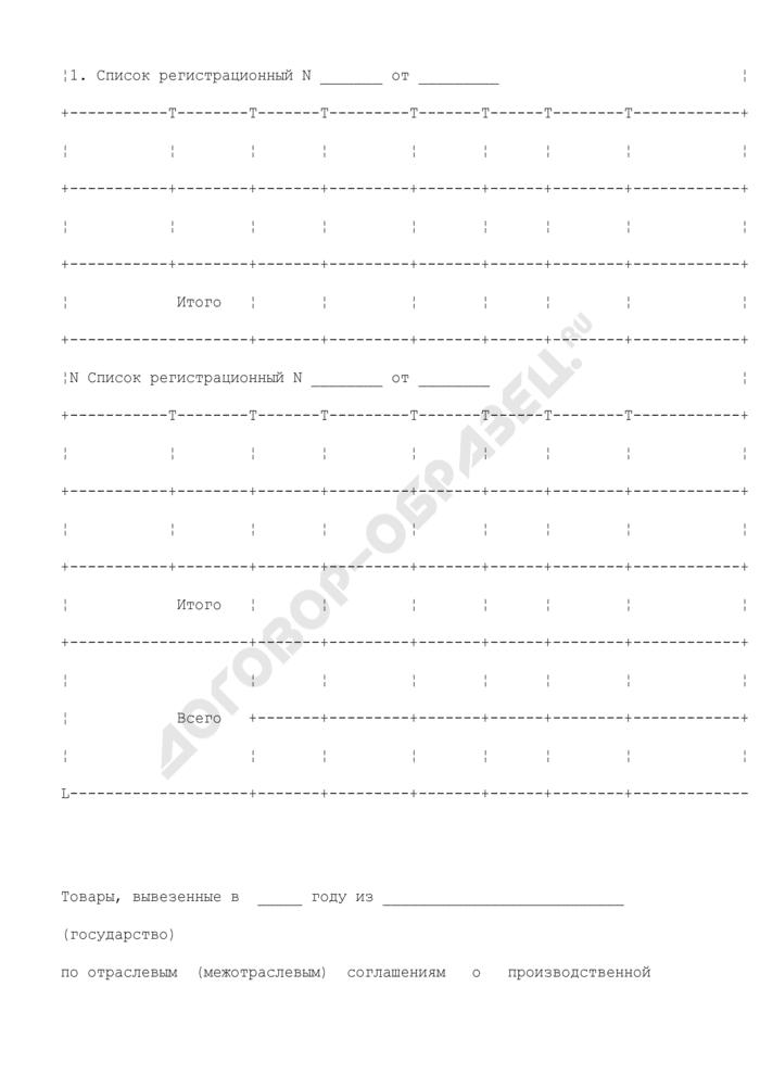 Отчет таможни по отраслевым (межотраслевым) соглашениям о производственной кооперации и специализации производства. Страница 2