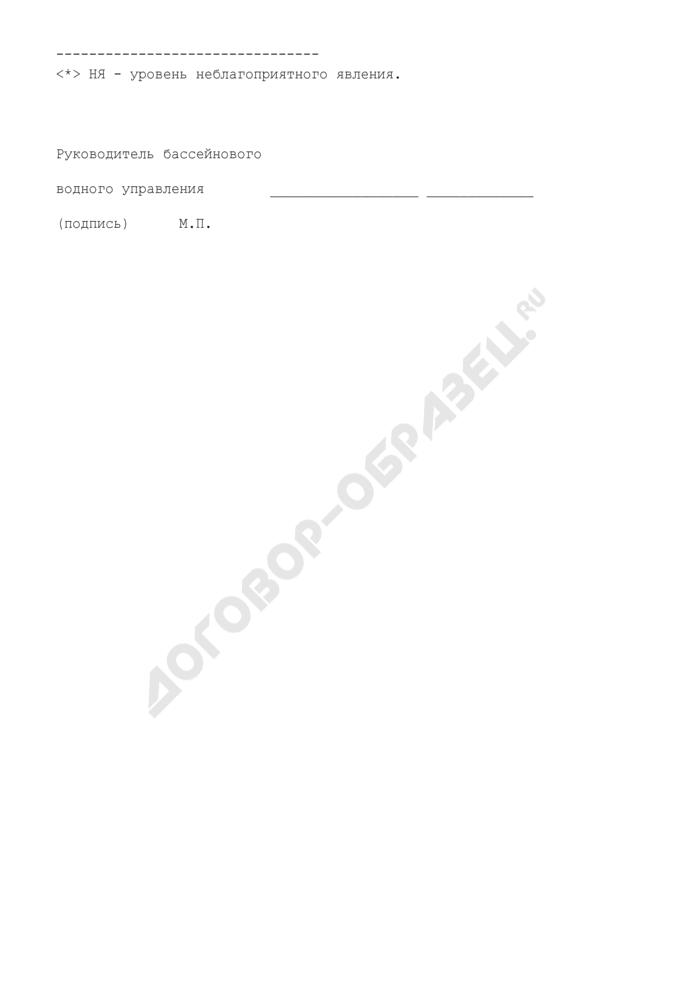 Отчет территориального органа Росводресурсов о характере и размерах нанесенного ущерба в 2007 году. Страница 2