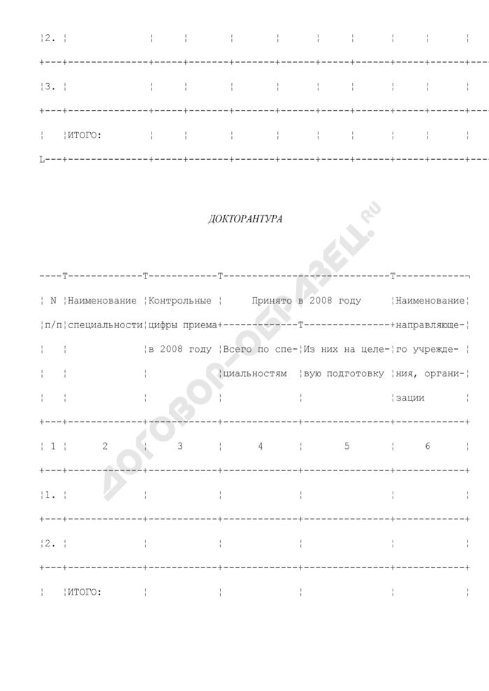 Отчет федерального государственного учреждения науки Федеральной службы по надзору в сфере защиты прав потребителей и благополучия человека по приему граждан на послевузовские формы обучения в 2008 году. Страница 3