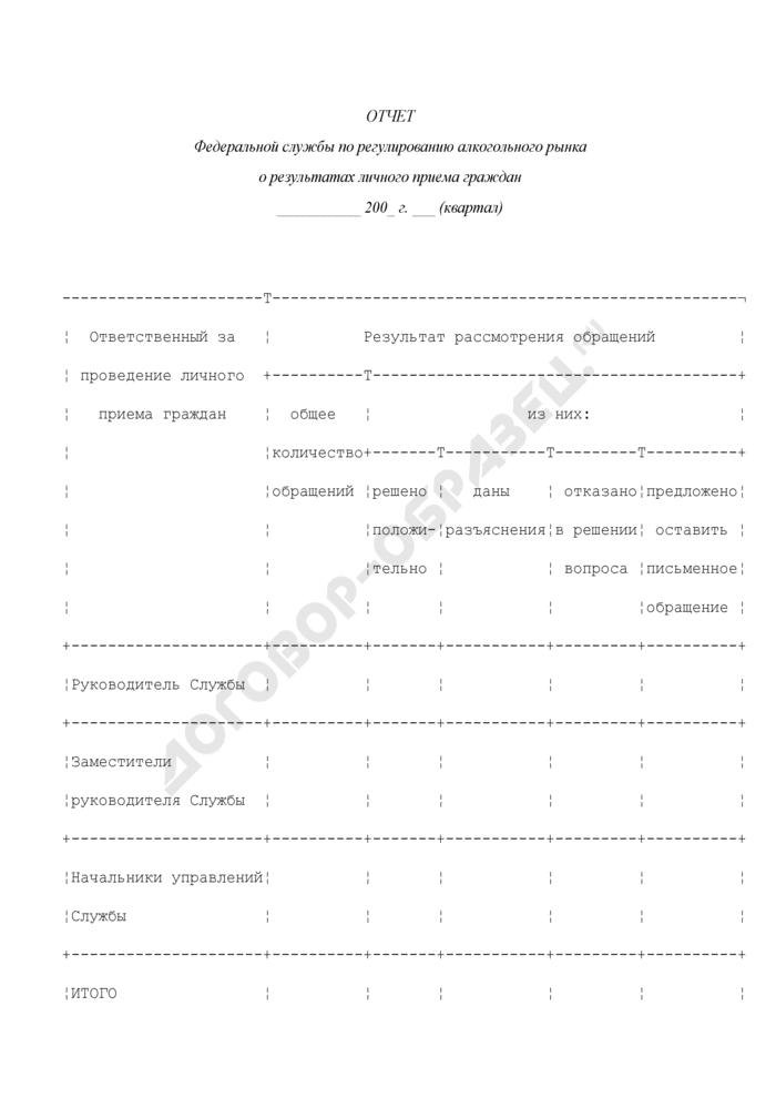 Отчет Федеральной службы по регулированию алкогольного рынка о результатах личного приема граждан. Страница 1