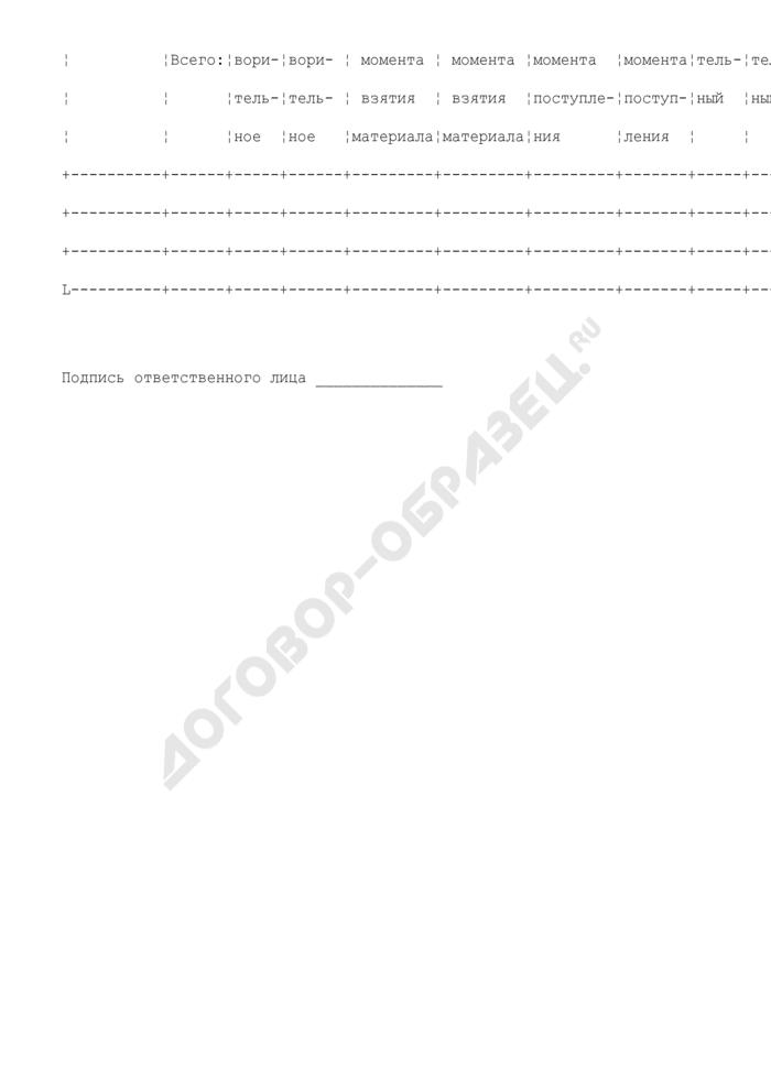 Отчет центра Госсанэпиднадзора с функциями контроля за корью о своевременности поступления и качестве сывороток крови больных корью и подозрительных на эту инфекцию. Страница 2