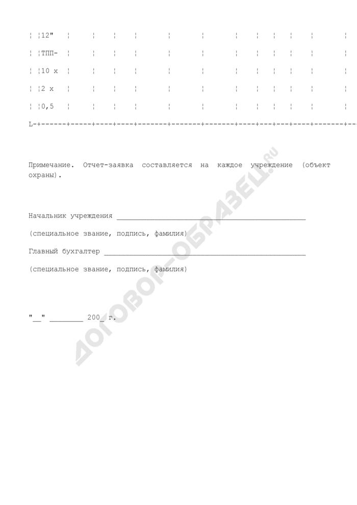 Отчет-заявка на кабельную продукцию учреждения для оборудования объектов уголовно-исполнительной системы. Страница 2