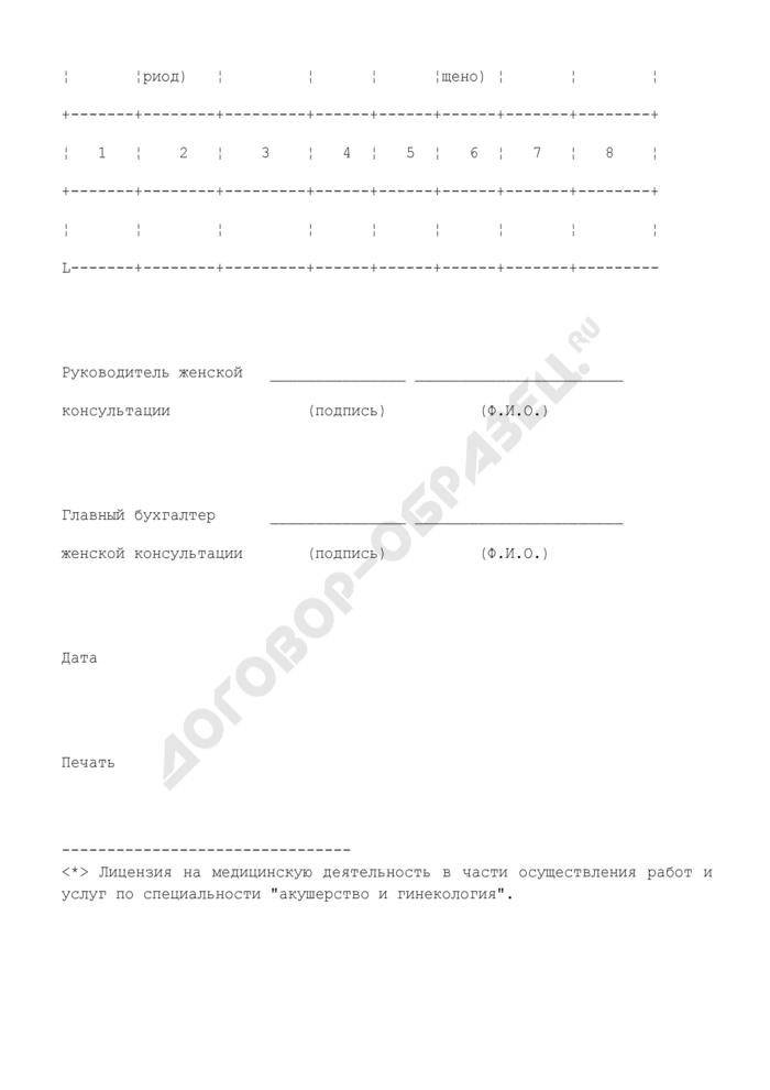 Отчет-заявка на получение родовых сертификатов женской консультацией. Страница 2