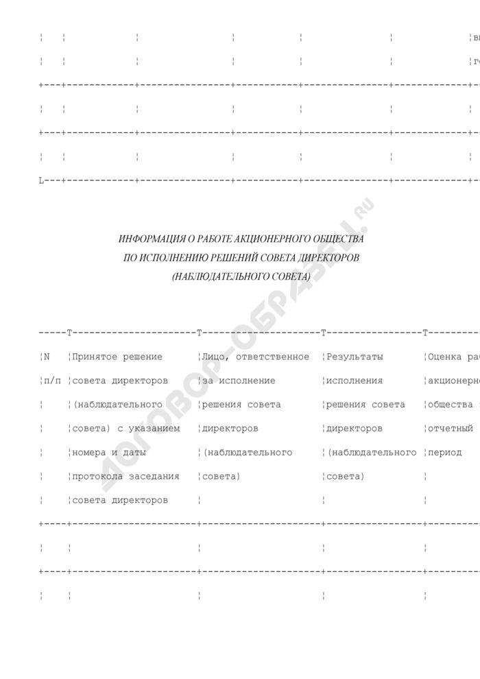 Полугодовой отчет внешнего директора об участии в работе совета директоров (наблюдательного совета) в городе Москве. Страница 3