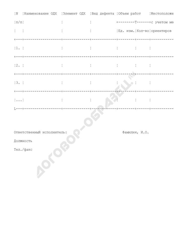 Примерная форма ежедневного отчета о работе подрядной организации по техническому содержанию объектов дорожного хозяйства улично-дорожной сети города Москвы. Страница 2