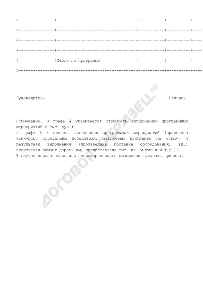 Примерная форма оперативного (годового) отчета о выполнении долгосрочной целевой программы Егорьевского муниципального района Московской области. Страница 2