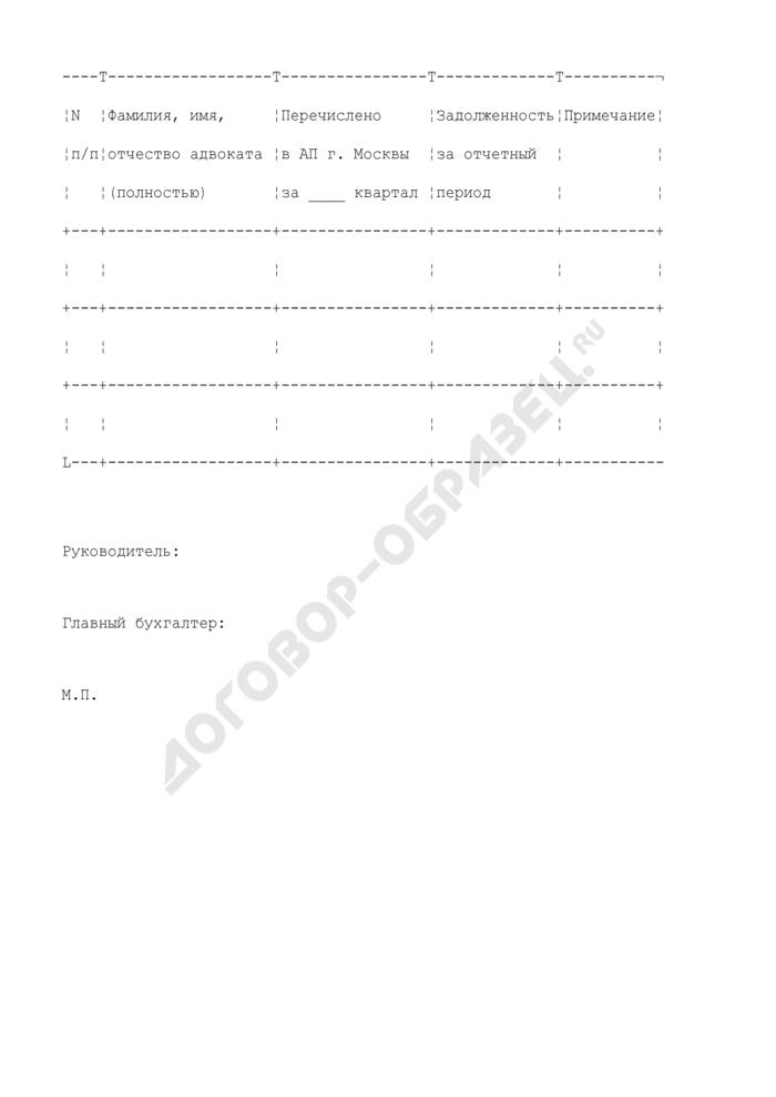 Сводный отчет ежеквартальная ведомость по отчислениям на общие нужды Адвокатской палаты г. Москвы. Страница 2