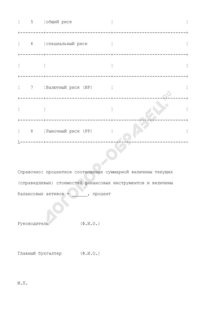 Сводный отчет кредитной организации о величине рыночного риска. Страница 3