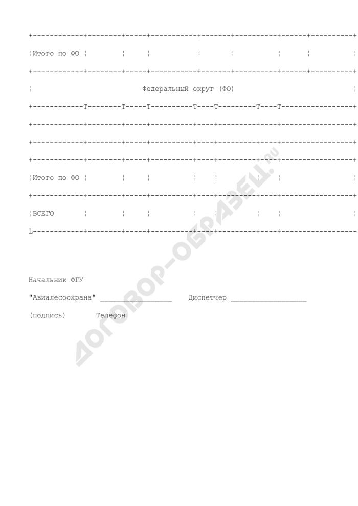 Сводный отчет о лесных пожарах в зоне авиационного мониторинга и космического мониторинга первого уровня. Форма N 4-ИСДМ. Страница 2