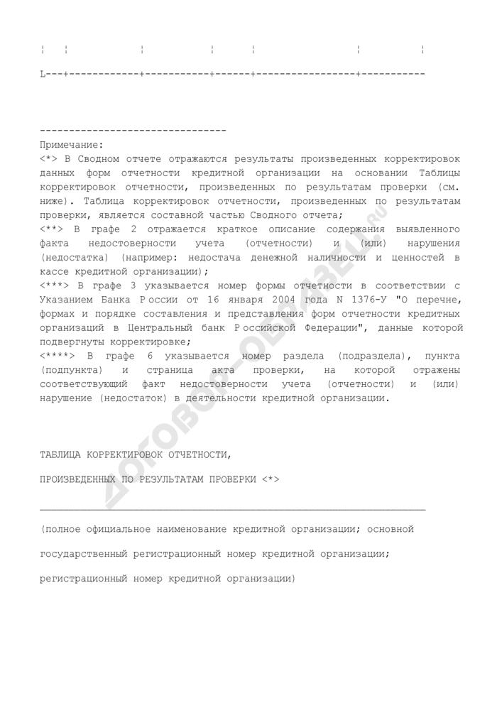 Сводный отчет о выявленных фактах недостоверности учета (отчетности), нарушений (недостатков) в деятельности. Страница 2