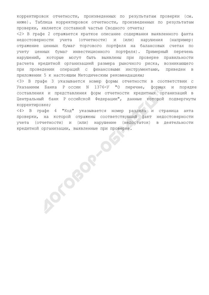 Сводный отчет о выявленных фактах недостоверности учета (отчетности), нарушений (недостатков) в деятельности кредитной организации. Страница 2