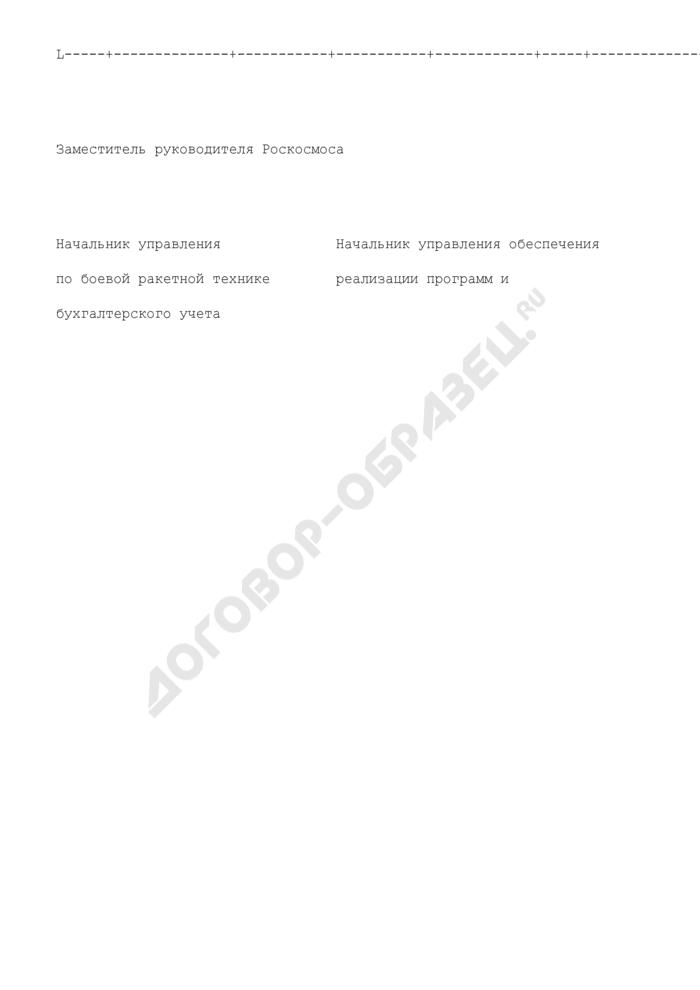 Сводный отчет об использовании Роскосмосом средств, полученных от реализации продуктов утилизации вооружения и военной техники. Форма N 3-ВБ. Страница 2