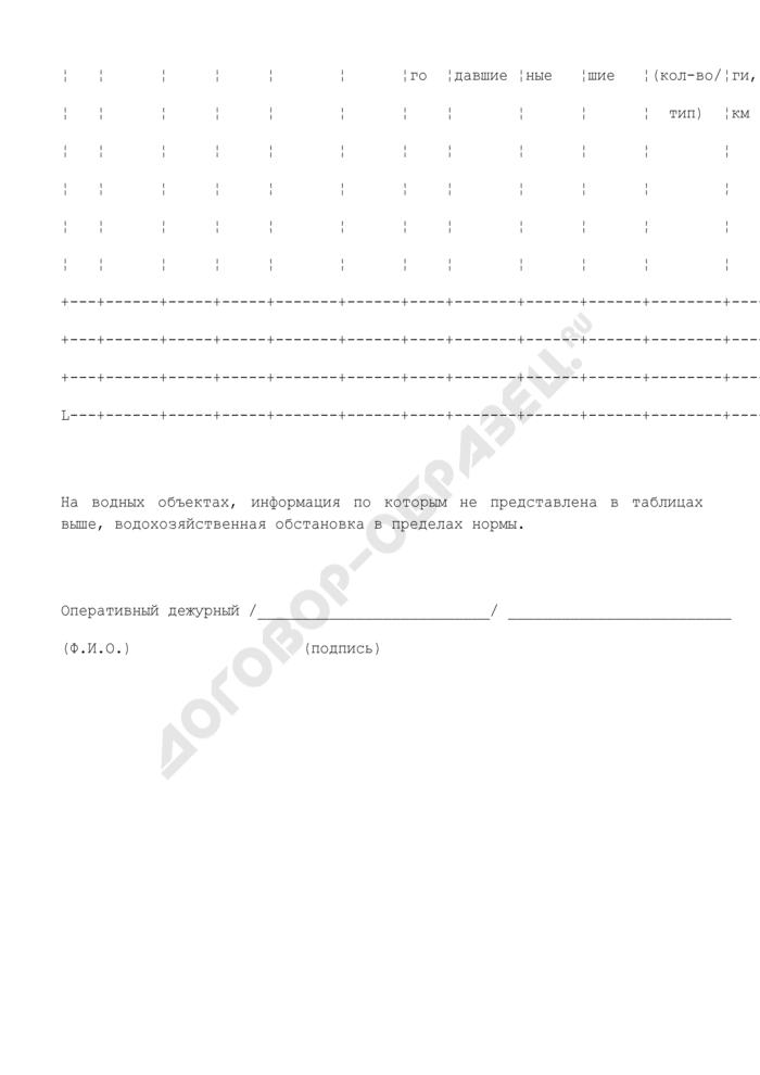 Сводный отчет оперативного дежурного Росводресурсов о водохозяйственной обстановке на территории Российской Федерации. Страница 3