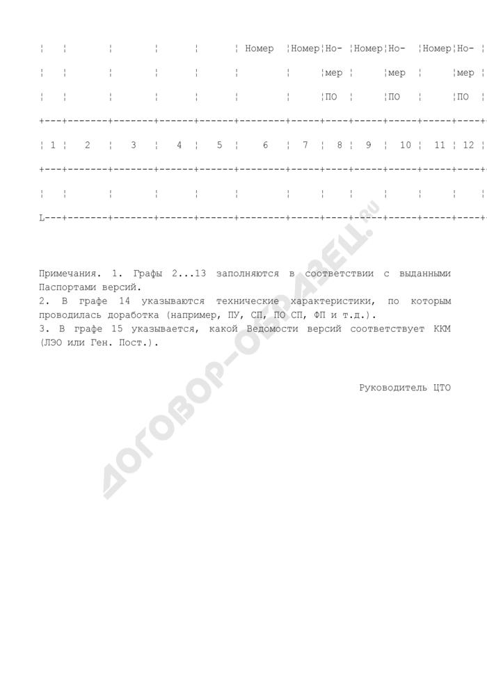 Сводный отчет центра технического обслуживания об освидетельствовании контрольно-кассовой машины. Страница 2