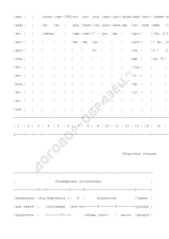 Сменный отчет АЗС. Форма N 25-НП. Страница 2