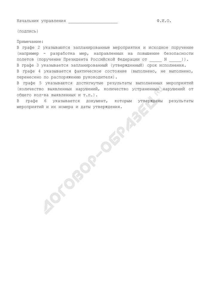 Типовая форма отчета по выполнению плана работы подразделения Ространснадзора. Страница 2
