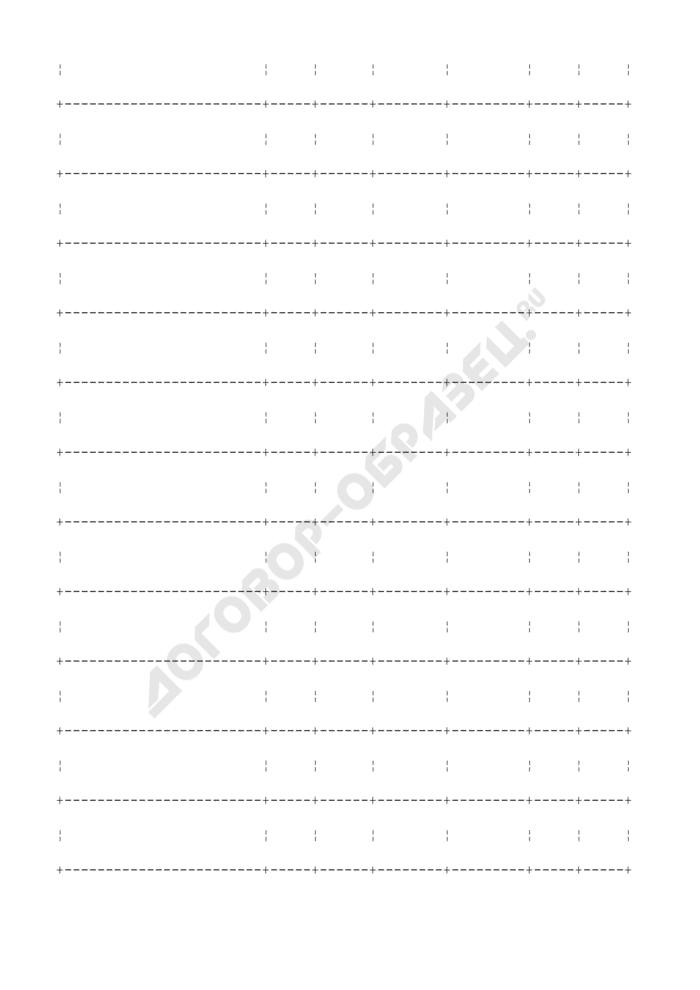 Товарный отчет. Унифицированная форма N ТОРГ-29. Страница 3