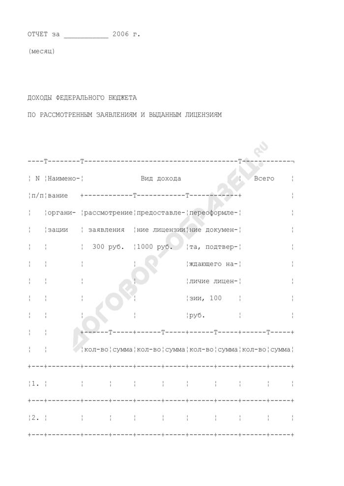 Отчет лицензионной комиссии по доходам федерального бюджета по рассмотренным заявлениям и выданным лицензиям. Страница 1