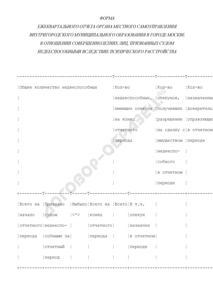 Форма ежеквартального отчета органа местного самоуправления внутригородского муниципального образования в городе москве в отношении совершеннолетних лиц, признанных судом недееспособными вследствие психического расстройства. Страница 1