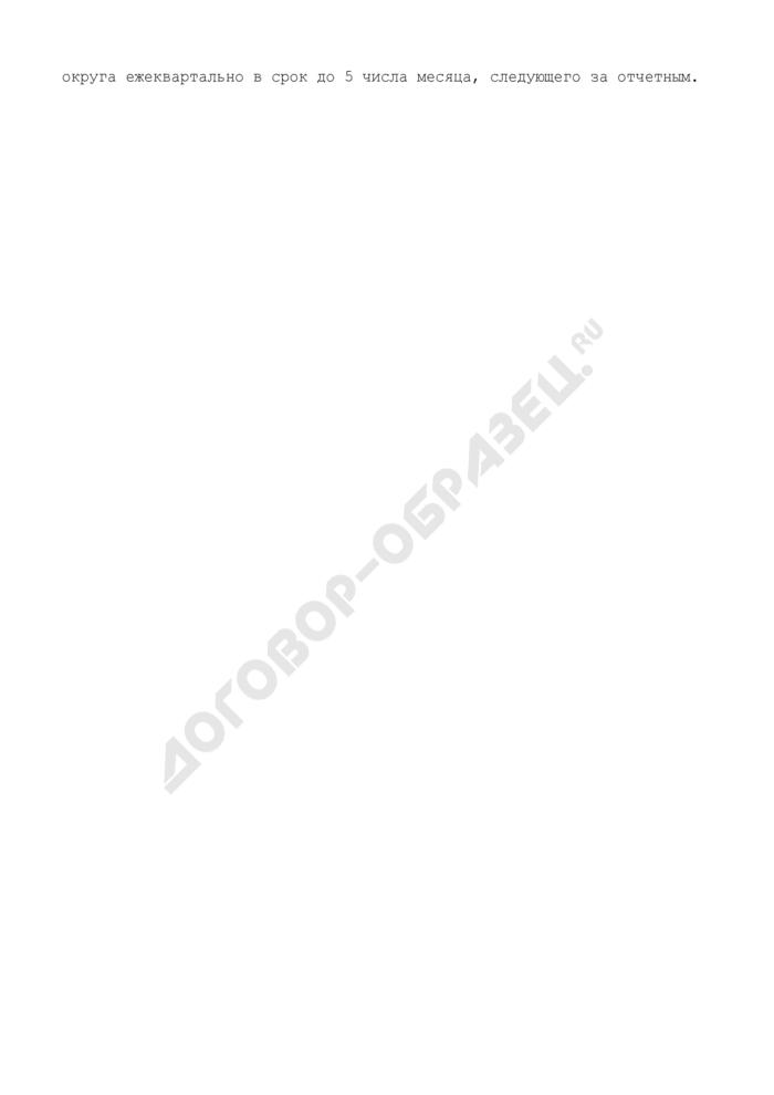 Форма ежеквартального отчета органа местного самоуправления внутригородского муниципального образования в городе москве в отношении совершеннолетних лиц, признанных судом недееспособными вследствие психического расстройства. Страница 3