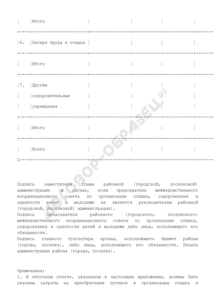 Форма итогового отчета о расходовании финансовых средств на отдых и оздоровление детей и молодежи в 2005 году по району (городу, поселку) Московской области. Страница 3