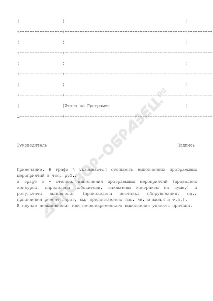 Форма оперативного (годового) отчета о выполнении долгосрочной целевой программы Московской области. Страница 2