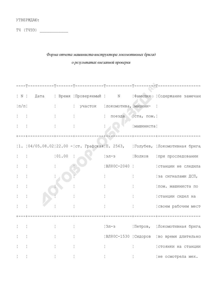 Форма отчета машиниста-инструктора локомотивных бригад о результатах внезапной проверки. Страница 1