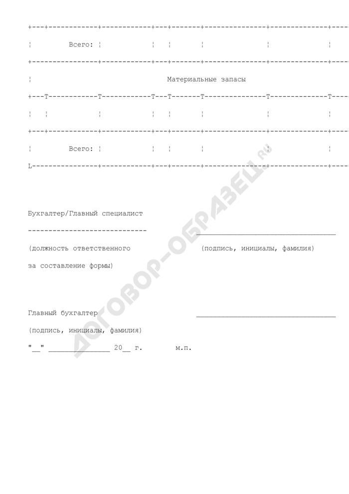 Форма отчета о реализации движимого имущества ГФС России за определенный период. Страница 2