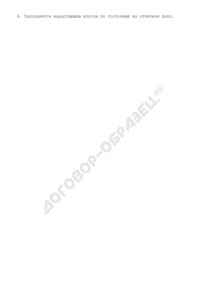 Форма отчета об использовании субсидий, предоставляемых из бюджета Московской области бюджетам муниципальных образований. Страница 3