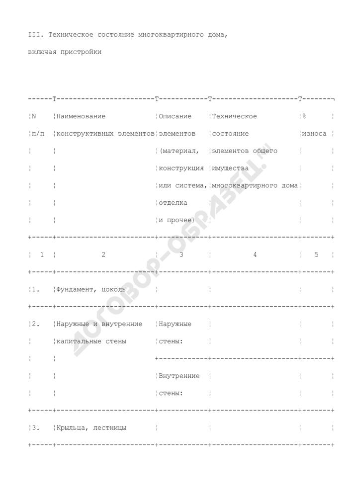Форма отчета управляющей организации жилым многоквартирным домом в г. Троицке Московской области о финансовой деятельности за отчетный период. Страница 3