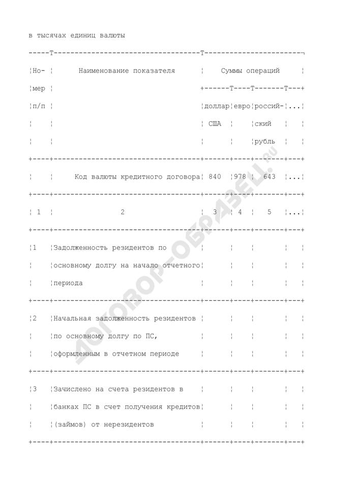 Отчет о валютных операциях, осуществляемых с оформлением паспорта сделки. Страница 3