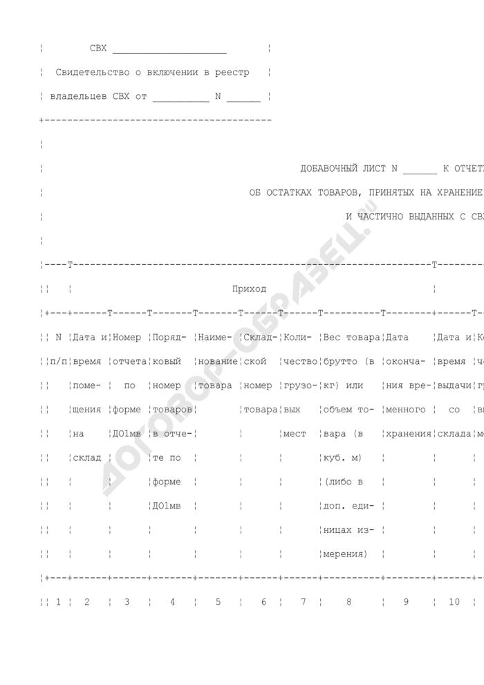 Отчет о выдаче товаров со склада временного хранения. Форма N ДО2мв. Страница 3