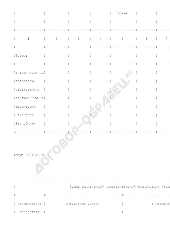 Отчет о выплате отдельным категориям граждан Российской Федерации предварительной компенсации (компенсации) вкладов (взносов) в организациях государственного страхования. Страница 3