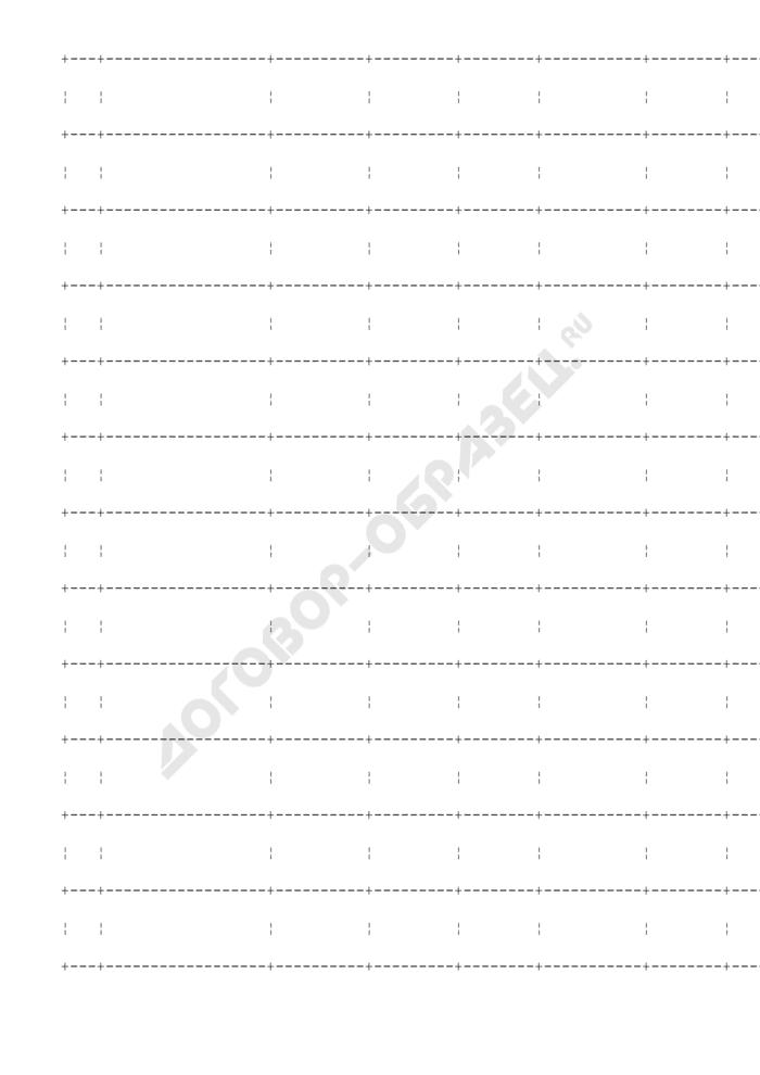 Отчет о выполнении плана представления документации на микрофильмирование и ходе микрофильмирования для создания страхового фонда документации г. Москвы. Страница 2