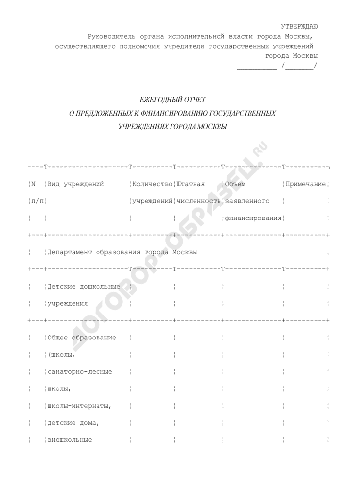 Ежегодный отчет о предложенных к финансированию государственных учреждениях города Москвы. Страница 1