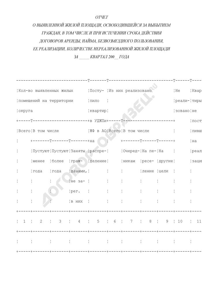Отчет о выявленной жилой площади, освободившейся за выбытием граждан, в том числе и при истечении срока действия договоров аренды, найма, безвозмездного пользования, ее реализации, количестве нереализованной жилой площади. Страница 1