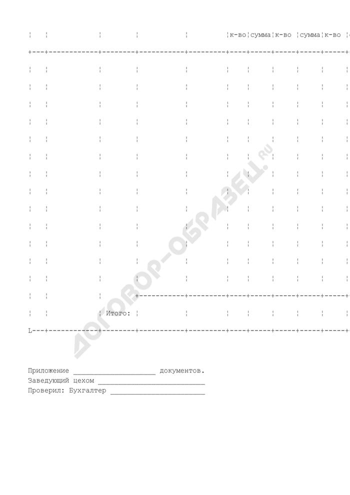 Отчет о движении готовых изделий в кондитерском и других цехах. специализированная Форма N 12-ОПит. Страница 2