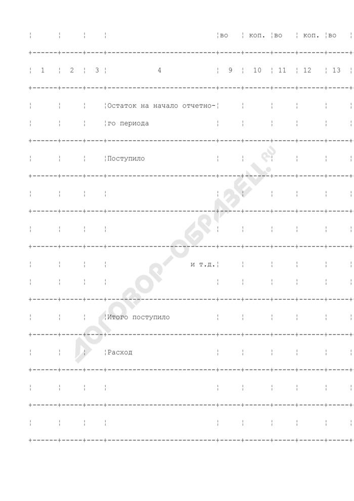 Отчет о движении товарно-материальных ценностей. Унифицированная форма N МХ-20а. Страница 3