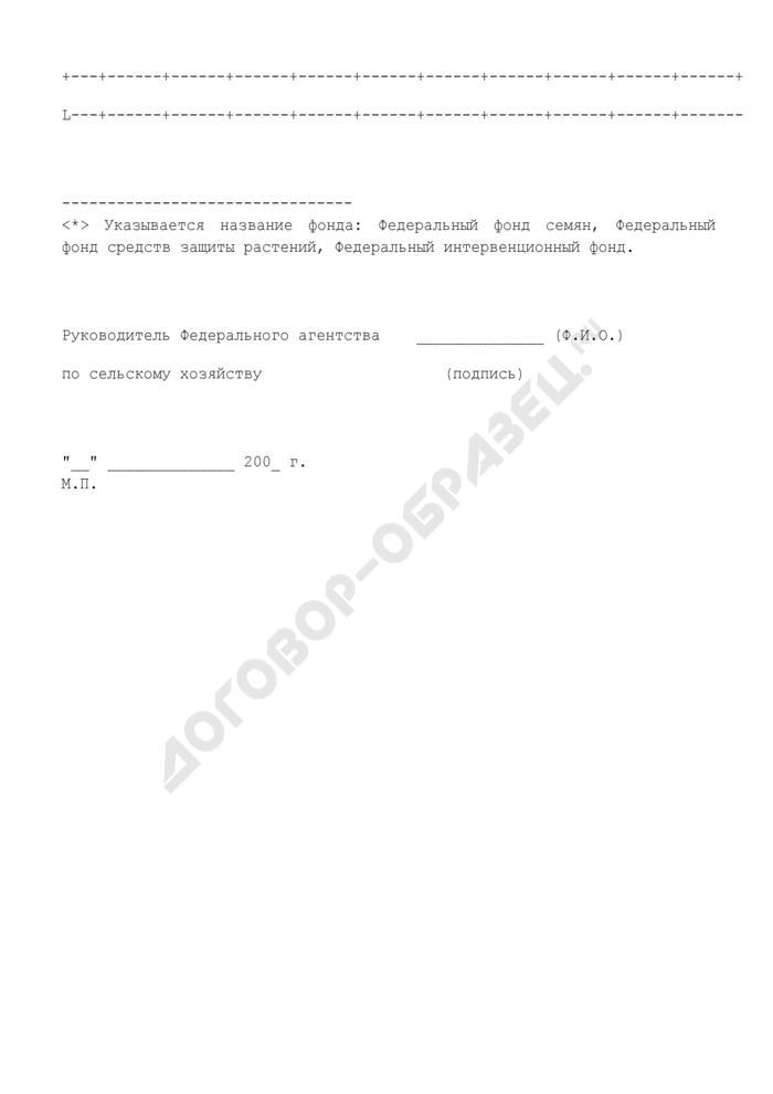 Отчет о движении запасов. Страница 2