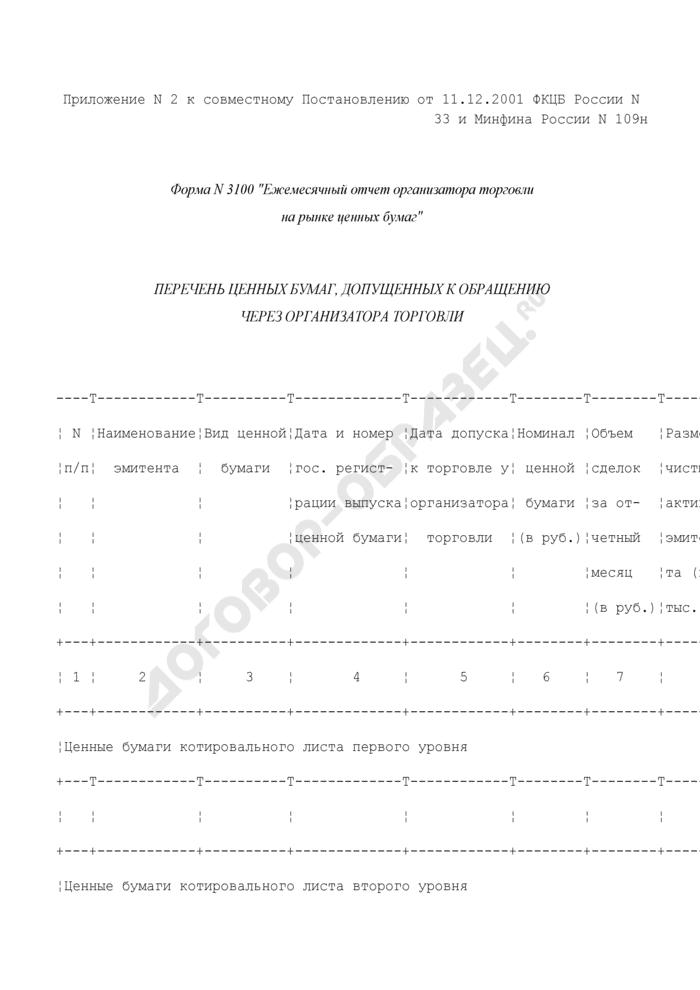 Ежемесячный отчет организатора торговли на рынке ценных бумаг. Форма N 3100 (отчетность профессиональных участников рынка ценных бумаг). Страница 1