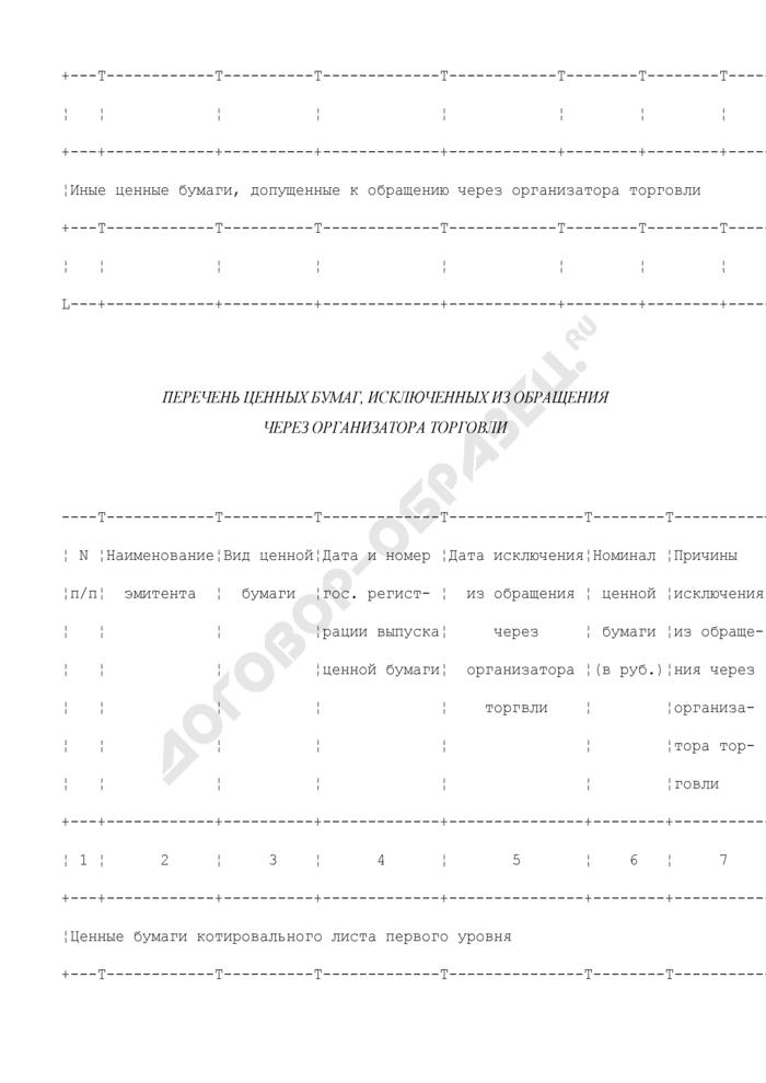 Ежемесячный отчет организатора торговли на рынке ценных бумаг. Форма N 3100 (отчетность профессиональных участников рынка ценных бумаг). Страница 2