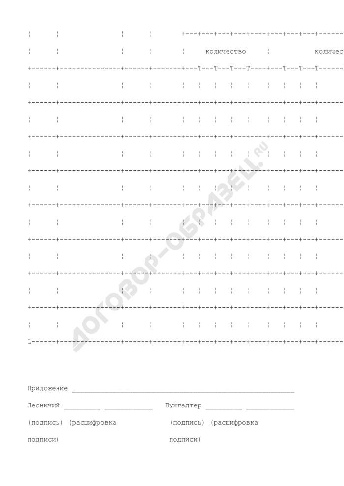 Отчет о движении лесопродукции. Специализированная внутриведомственная форма N ЛП-12. Страница 3
