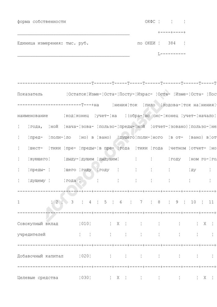 Отчет о движении средств целевого финансирования, пенсионных резервов и пенсионных накоплений негосударственного пенсионного фонда. Форма N 3-НПФ. Страница 2