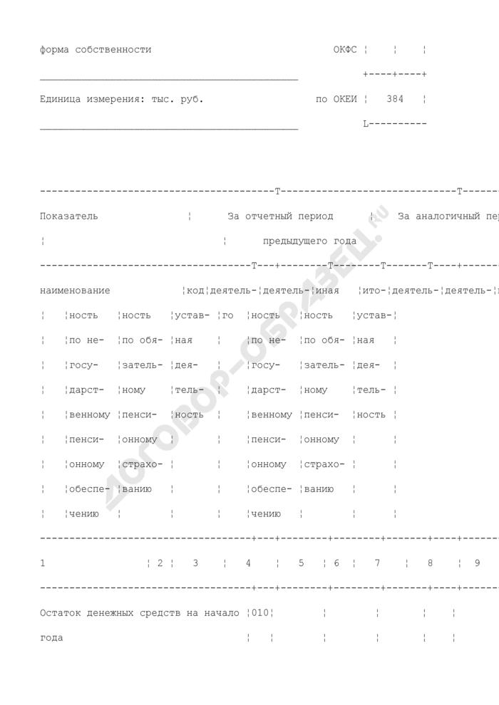 Отчет о движении денежных средств негосударственного пенсионного фонда. Форма N 4-НПФ. Страница 2