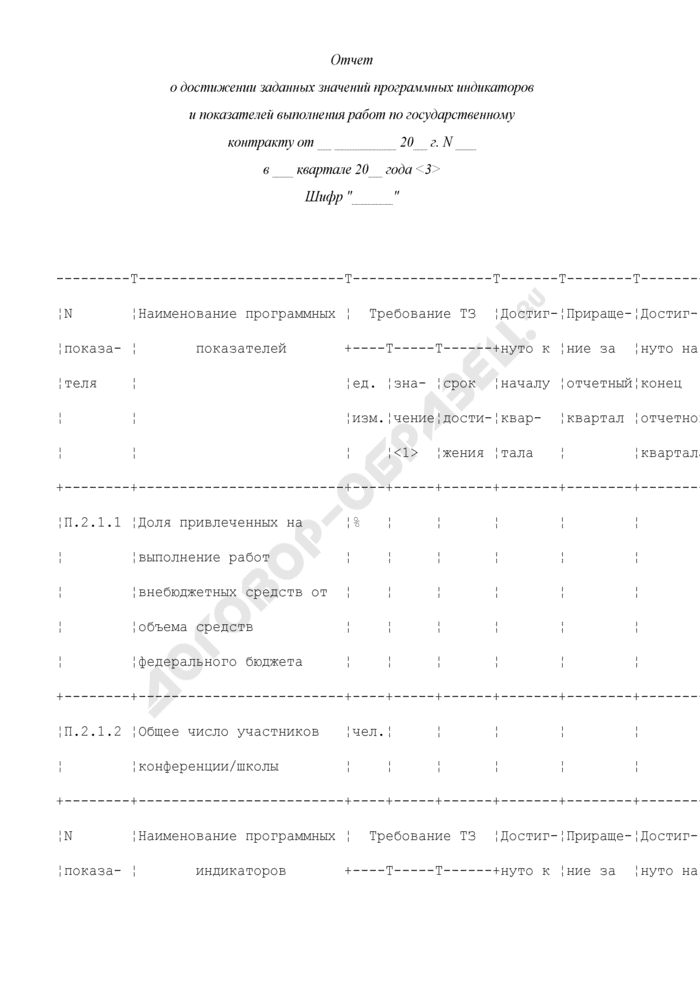 """Отчет о достижении заданных значений программных индикаторов и показателей выполнения работ по государственному контракту в рамках ФЦП """"Научные и научно-педагогические кадры инновационной России"""" на 2009 - 2013 годы в IV квартале отчетного года. Страница 1"""