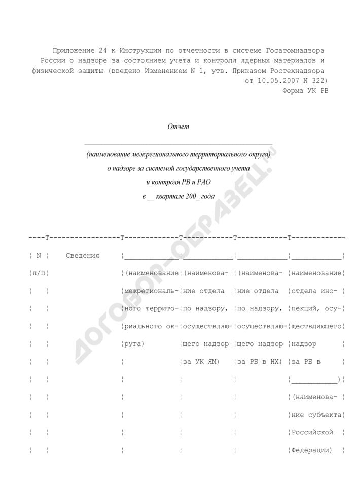 Отчет о надзоре за системой государственного учета и контроля РВ и РАО. Форма N УК РВ. Страница 1