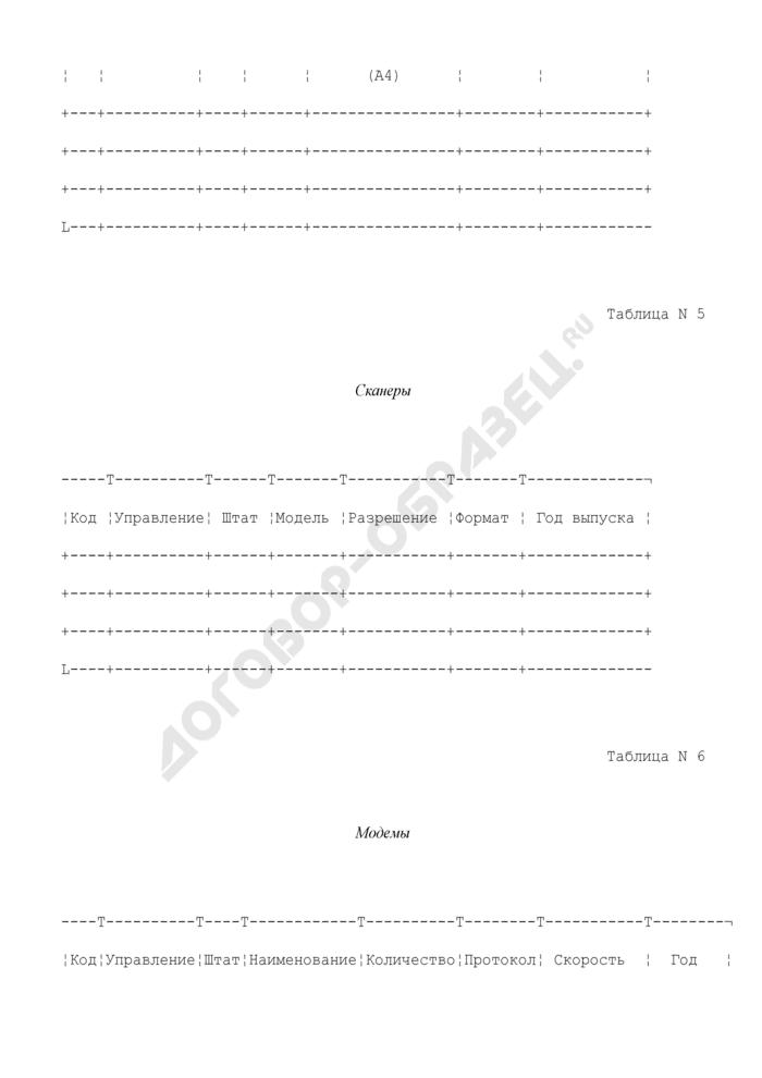 Отчет о наличии вычислительной техники, оргтехники, сетевого оборудования и программного обеспечения. Форма N 12 (годовая). Страница 3