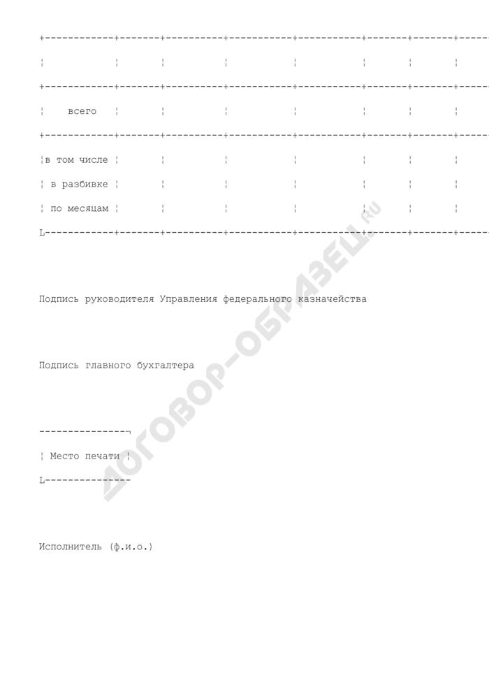 Отчет о начислении и уплате процентов на остатки средств федерального бюджета, перечисленных на погашение государственных жилищных сертификатов, на отдельных блокированных целевых транзитных счетах. Страница 2