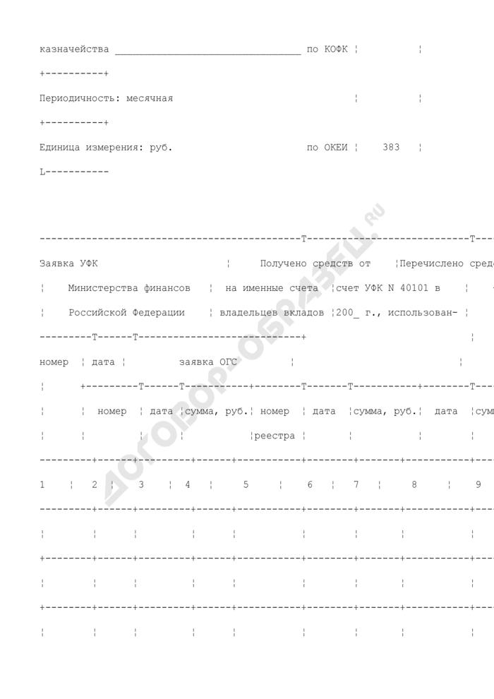 Отчет о перечислении средств федерального бюджета на выплату предварительной компенсации (компенсации) по вкладам (взносам) граждан Российской Федерации в организациях государственного страхования (по субъектам Российской Федерации). Страница 2